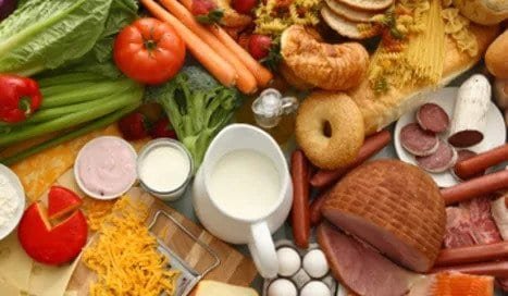 Food intolerance testing therapy Dublin